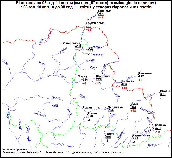В Сумах за последние сутки уровень воды в Псле повысился на 18 см, фото-1