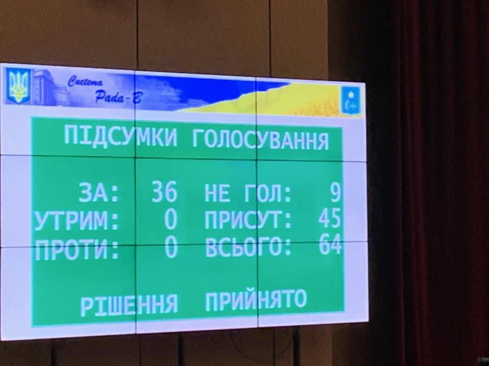 В Сумском облсовете проголосовали за запрет цирка с животными, фото-1