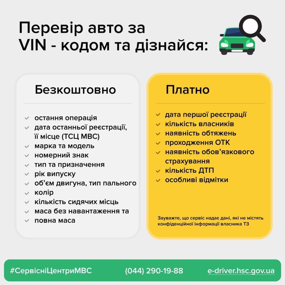 Сумчанам радять перевіряти придбані вживані автівки за VIN-кодом, фото-1