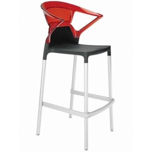 Обираємо барні стільці правильно, фото-12