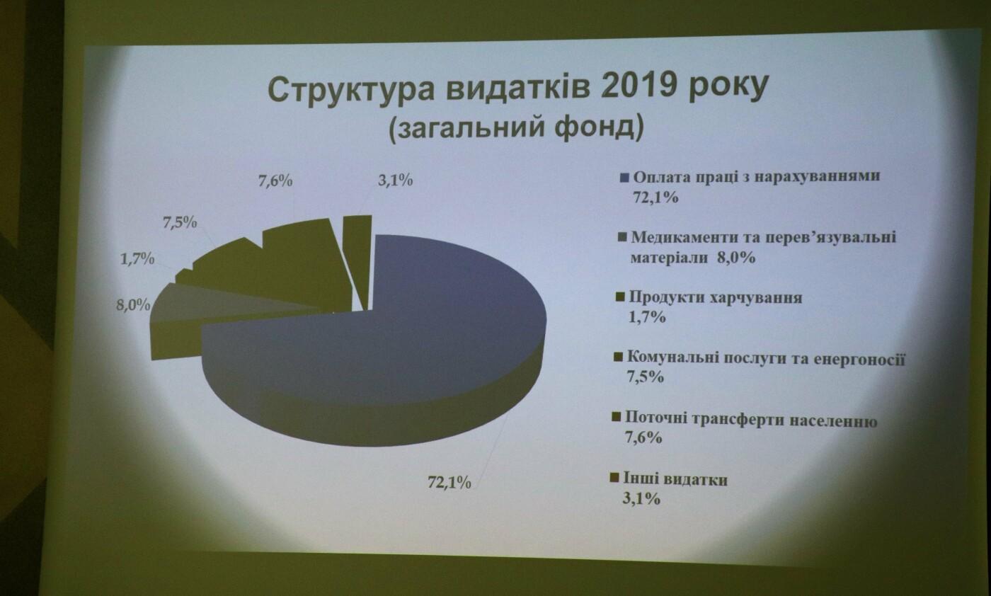 У Сумах звітували про виконання бюджетних програм за 2019 рік, фото-1