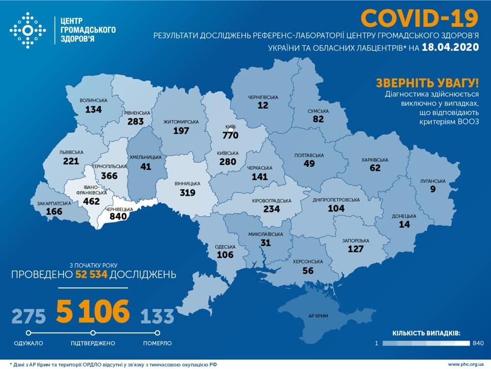 МОЗ: на Сумщині вже 82 випадки коронавірусу, а по Україні – 5 106, фото-1