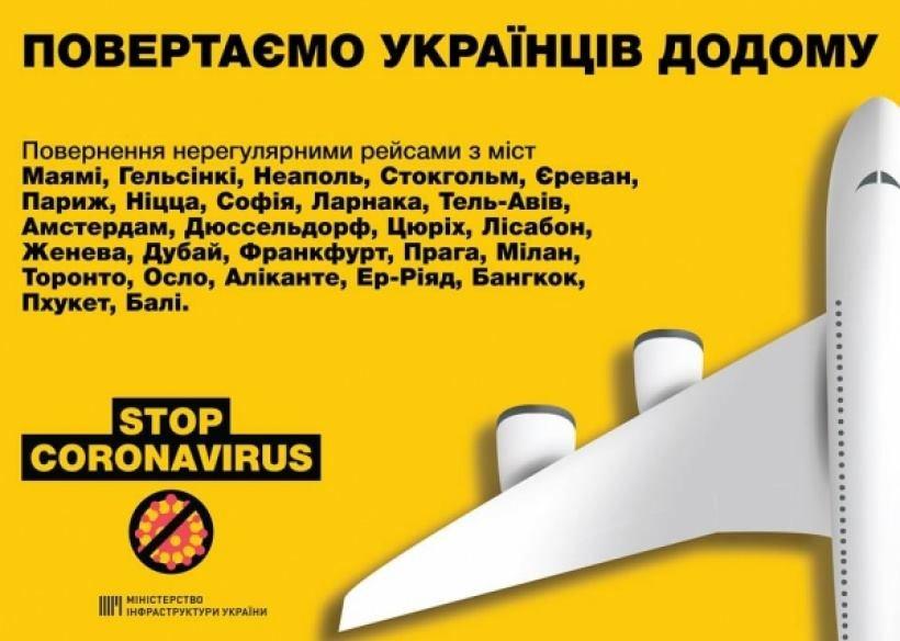 Інформація для сумчан, які перебувають за кордоном та хочуть повернутися додому: заплановано нові рейси, фото-1