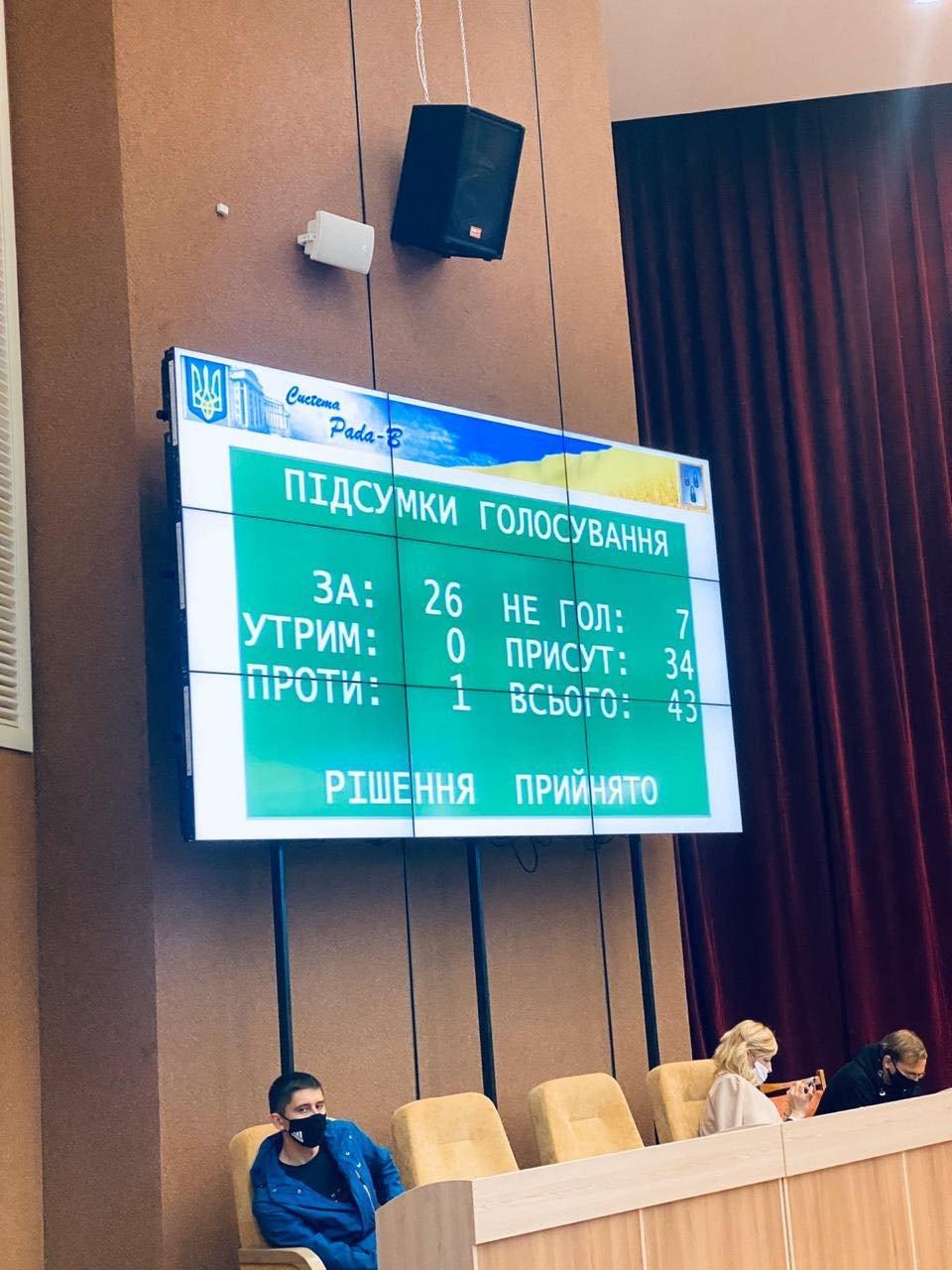 Депутати Сум підтримали створення нової робочої групи, фото-2