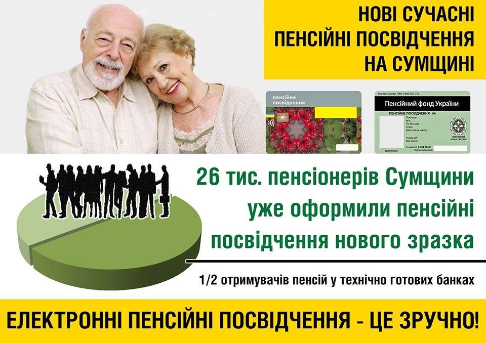 Пенсійні посвідчення нового зразка оформили 26 тисяч пенсіонерів Сумщини, фото-1