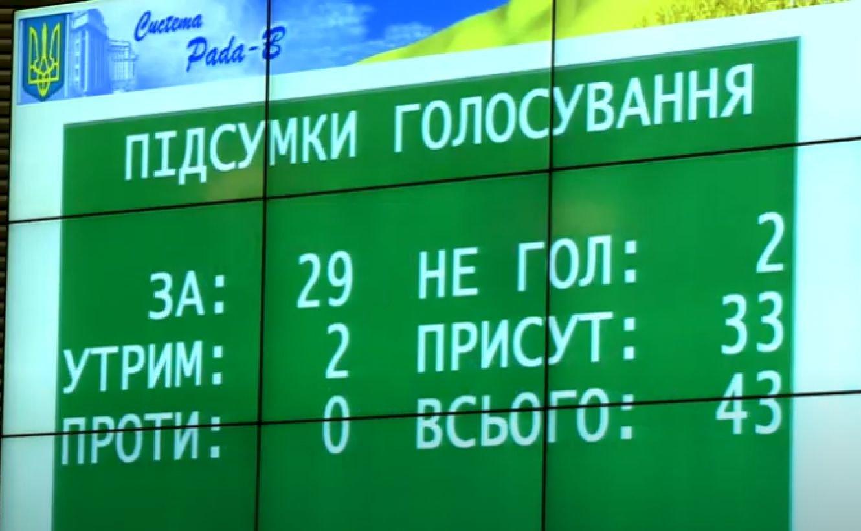 Сумська міська рада затвердила результати сміттєвого конкурсу, фото-1