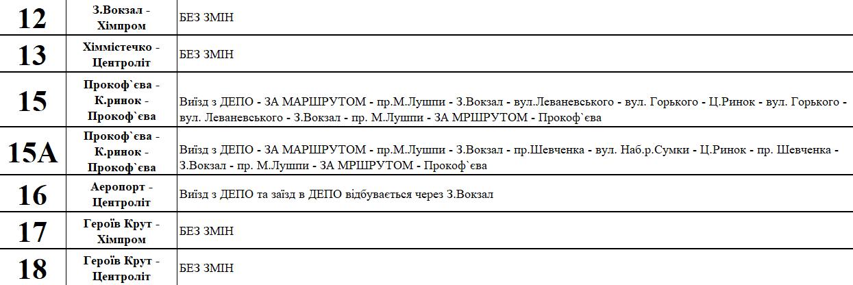 УВАГА! У Сумах змінені маршрути руху комунального громадського транспорту по вул. Харківська, фото-5