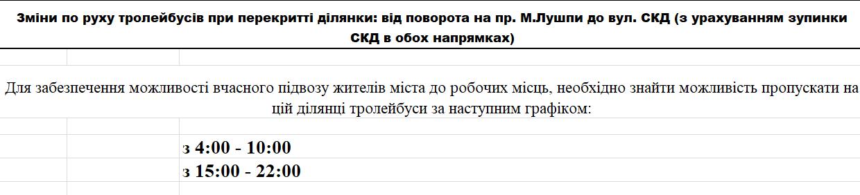 УВАГА! У Сумах змінені маршрути руху комунального громадського транспорту по вул. Харківська, фото-3