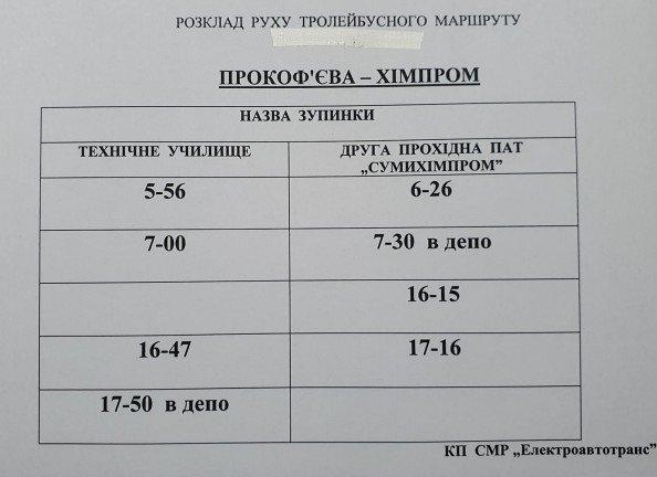 У Сумах запускають новий тролейбусний маршрут «Прокоф'єва — Хімпром», фото-1