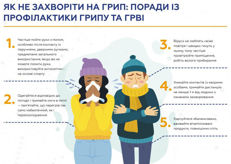 В Сумській області захворюваність на ГРВІ та грип вдвічі нижча порогового рівня, фото-1