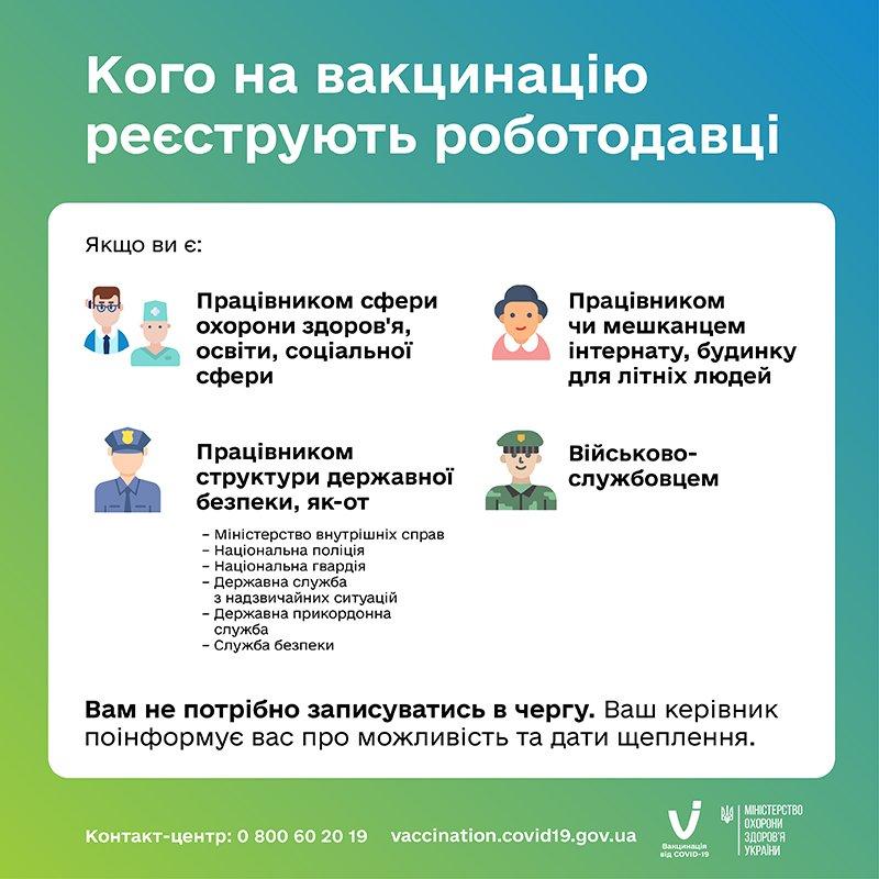 Кого з сумчан на вакцинацію мають реєструвати роботодавці? , фото-1
