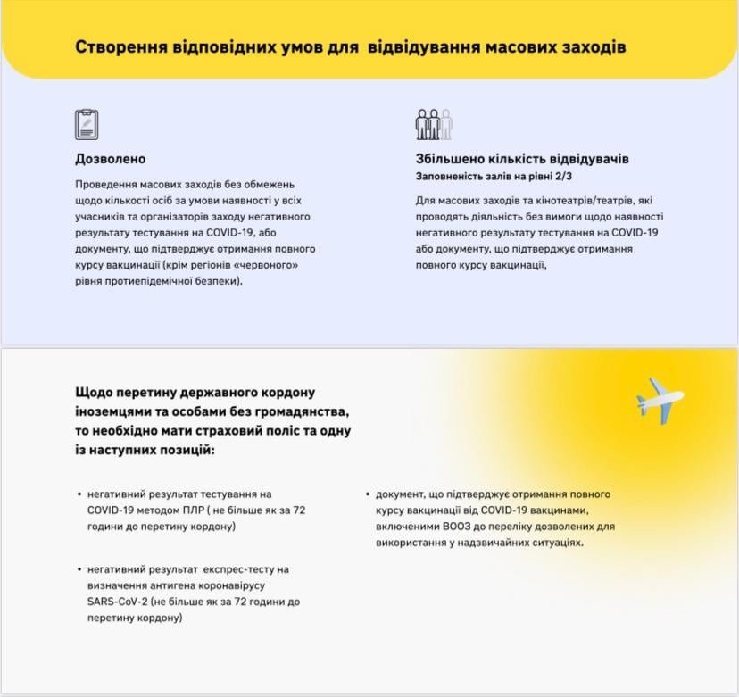 До відома сумчан: в Україні послабили карантин, фото-1